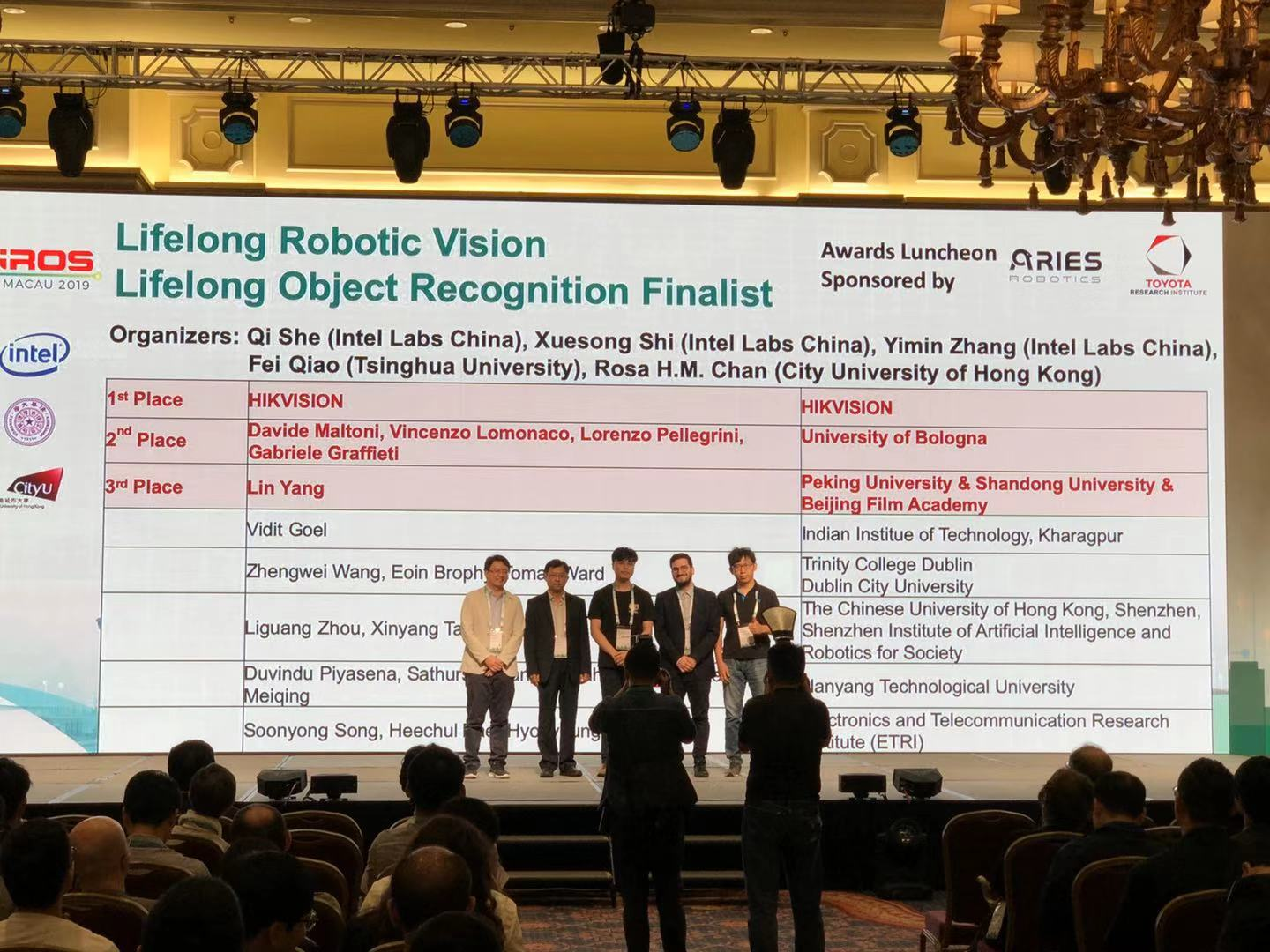 Object Recognition Awarding